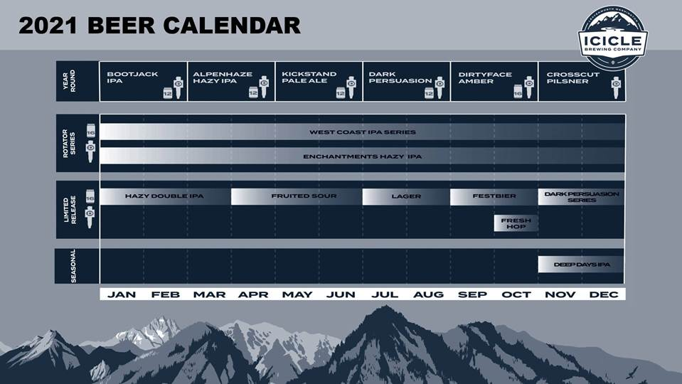 Read more about the article Beer Release 2021 Schedule